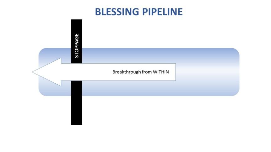 Blessing_Pipeline02