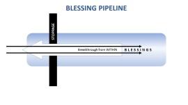 Blessing_Pipeline03
